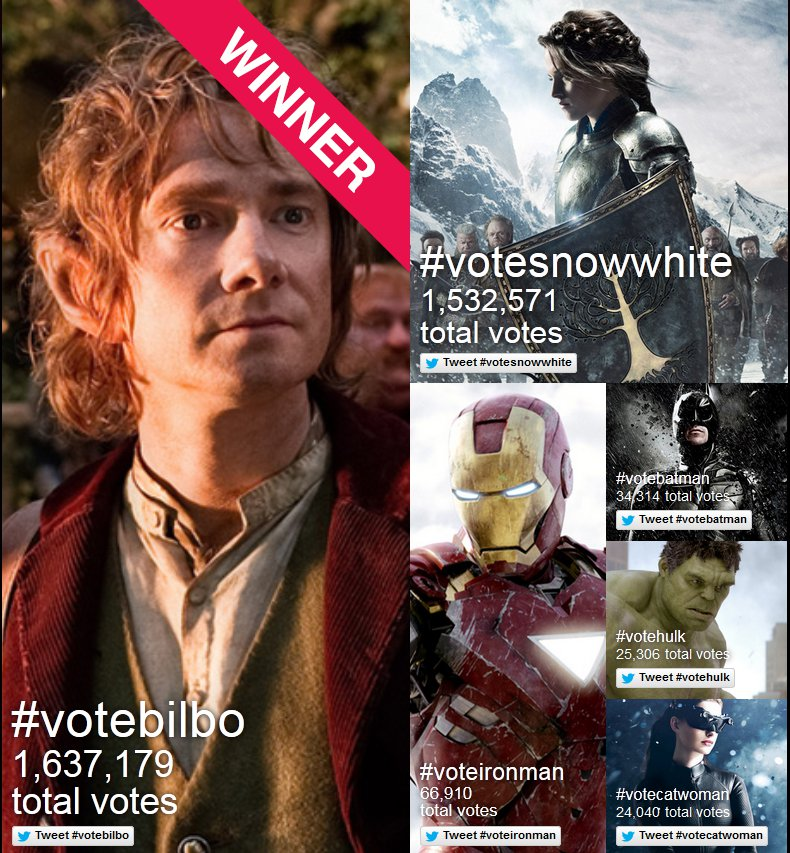 Best Hero winner at MTV Movie Awards 2013