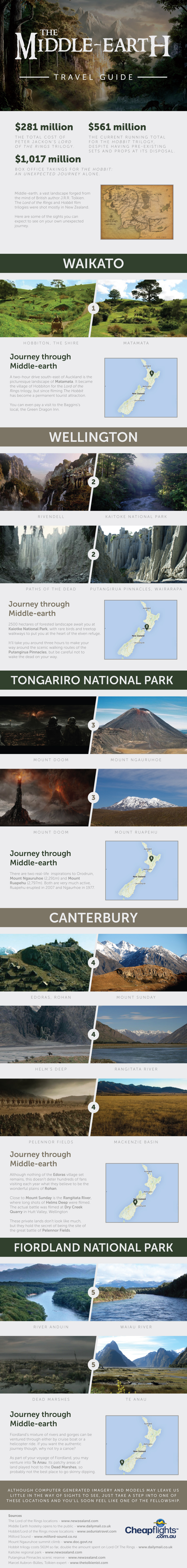 The Middle-earth Travel Guide [infographic] (c) Cheapflights.com.au