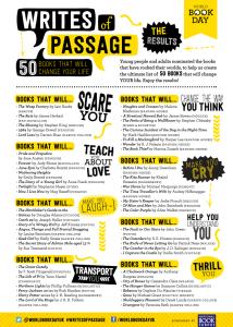 World Book Day 2014 UK & Ireland, Writes of Passage