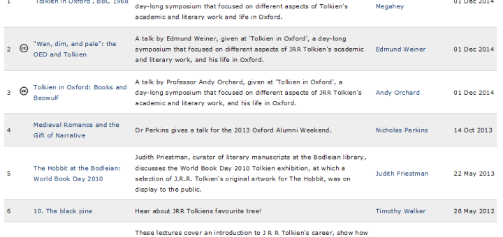 University of Oxford, UK, Podcasts' site (c) Keyword: Tolkien